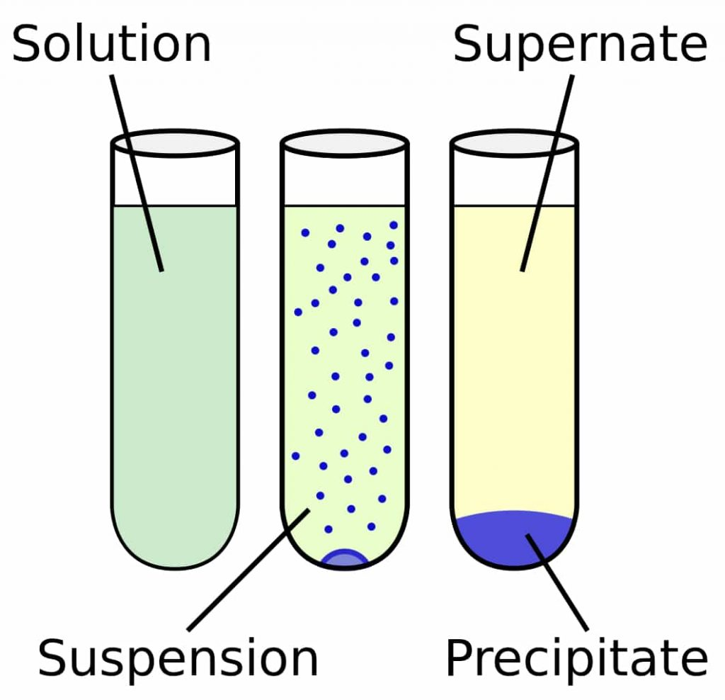 Precipitation Reaction - SEROLOGY TEST