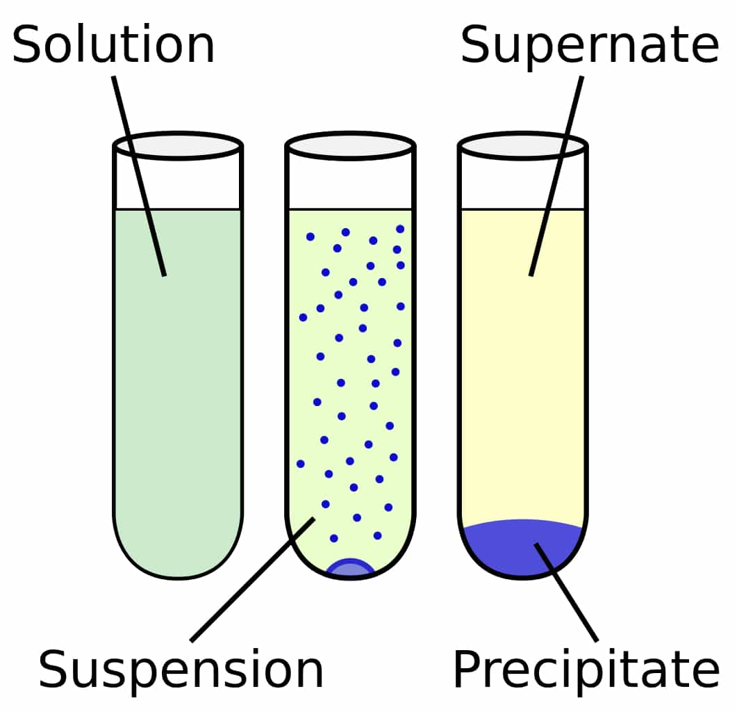 Precipitation Reaction – Mechanism, Types, & Applications